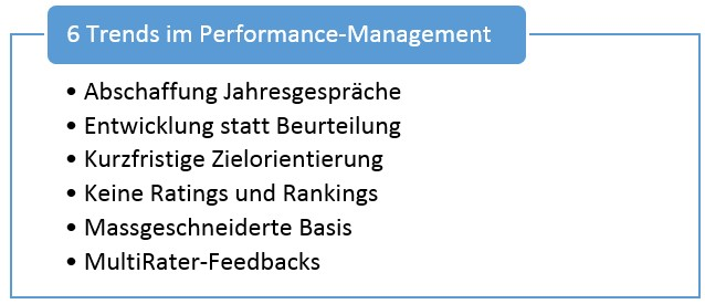 6_Trends_Performance_Management