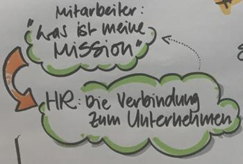 HR und Sinnstiftung