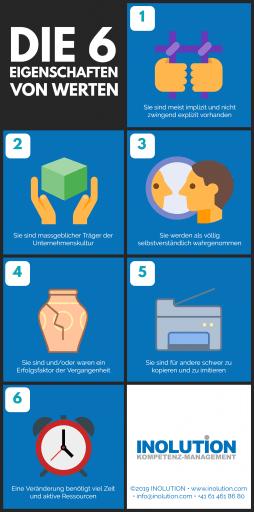 Die 6 Eigenschaften von Werten