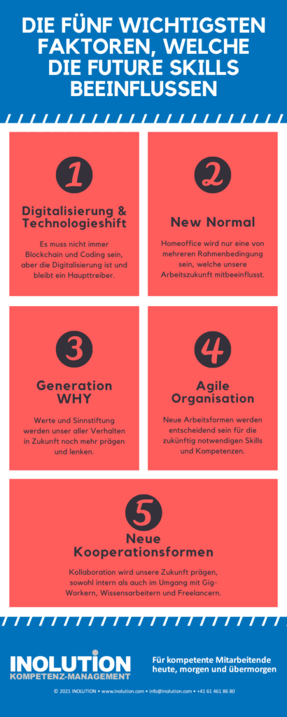 5 Faktoren Future Skills